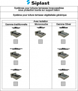 systems for non-accessible roof with heavy protection on concrete deck